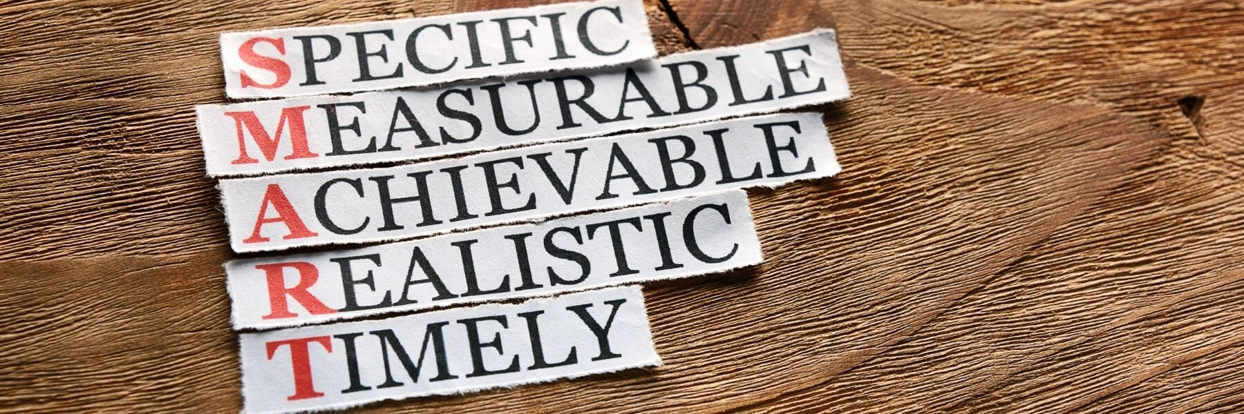 SMART: Specific, Measurable, Achievable, Realistic, Timely